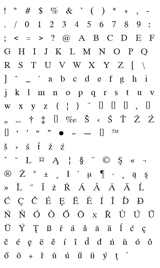 Mapa fontu MgOpen Canonica
