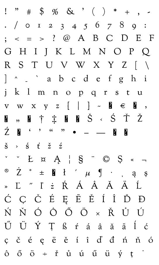 Mapa fontu Sorts Mill Goudy