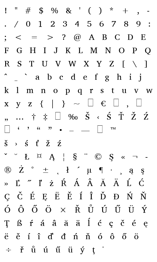 Mapa fontu Charis SIL
