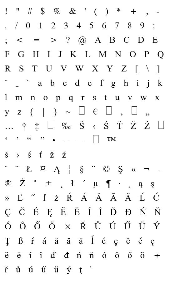 Mapa fontu Doulos SIL