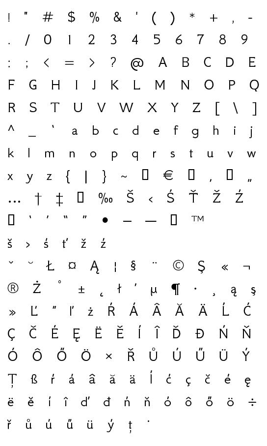Mapa fontu FS Neohellenic