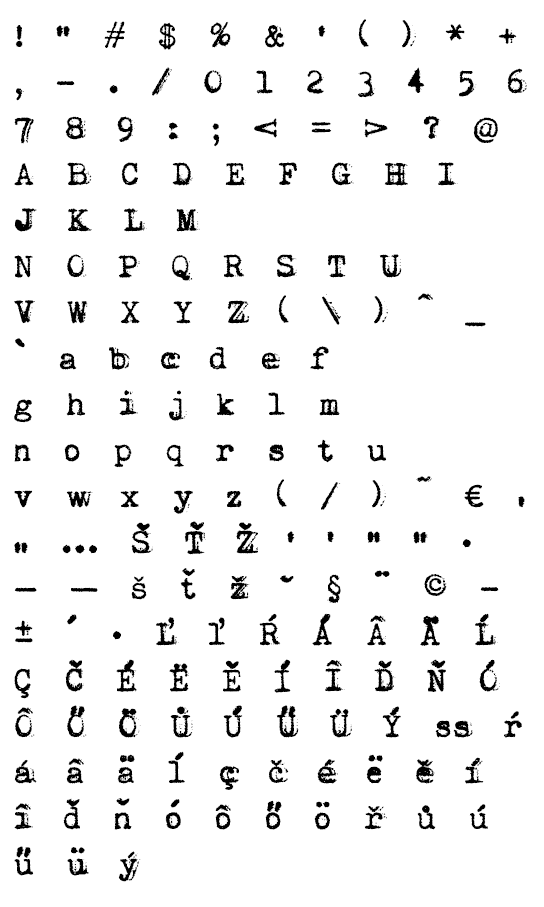 Mapa fontu Vera Type