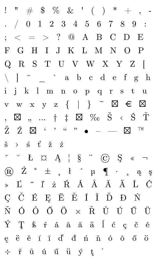 Mapa fontu CMU Serif